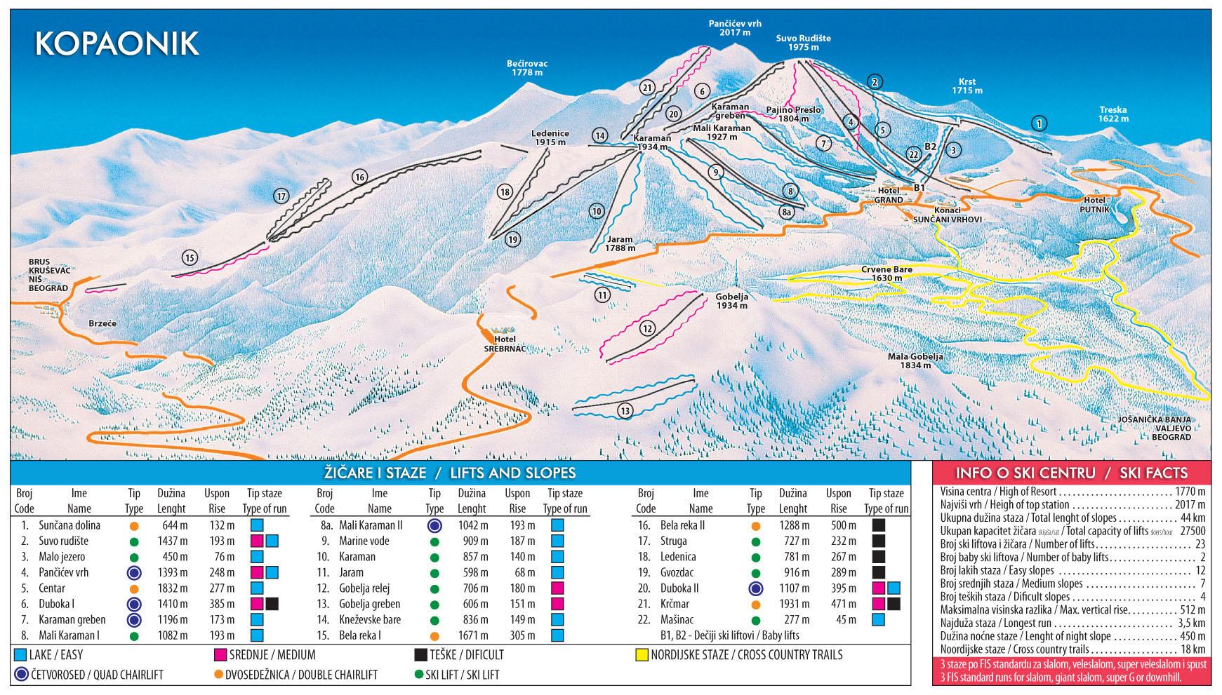 Kopaonik Infokop Nova Stara Ski Mapa Kopaonika
