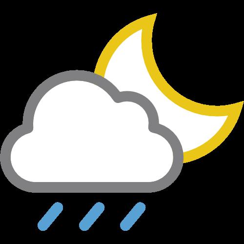 promenljivo oblačno sa kišom za 04:00-05:00